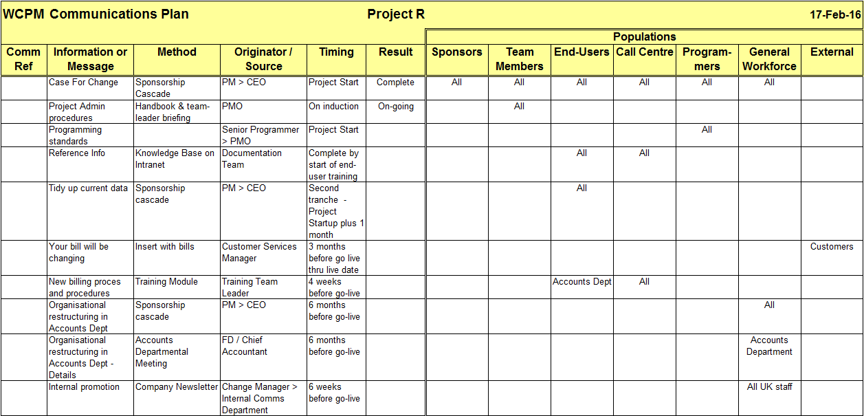 Example Communications Plan - Click for Excel version