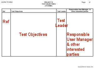 Test Objectives Form - click for Word version